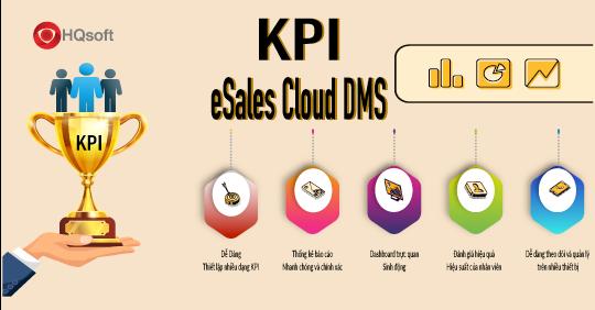 """KPI - """"Bức tranh toàn cảnh"""" về quản lý chỉ tiêu kinh doanh"""